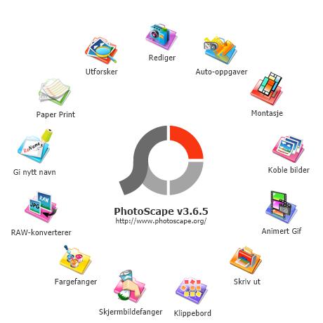 De forskjellige menyene og funksjonene i PhotoScape